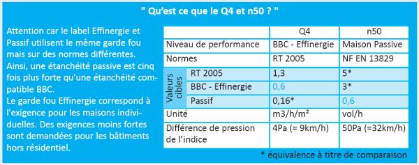q4 et n50