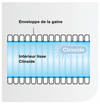 clinside