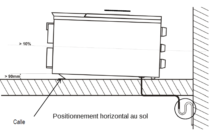 installation horizontale IDEO 325