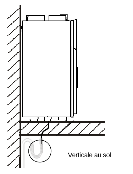 installation sur le sol IDEO 325