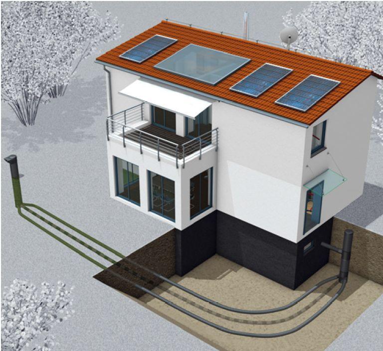 Le principe du puits canadien scop fiabitat concept construction et ing nierie cologique - Climatisation naturelle puit canadien ...