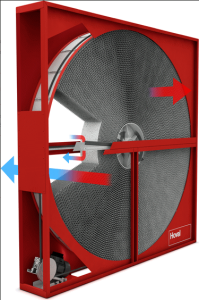 rotatif-hoval3