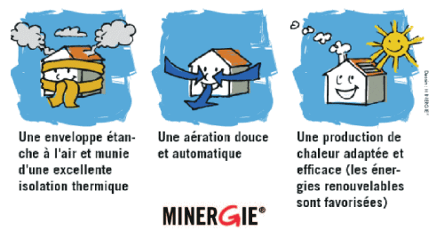 img_minergie