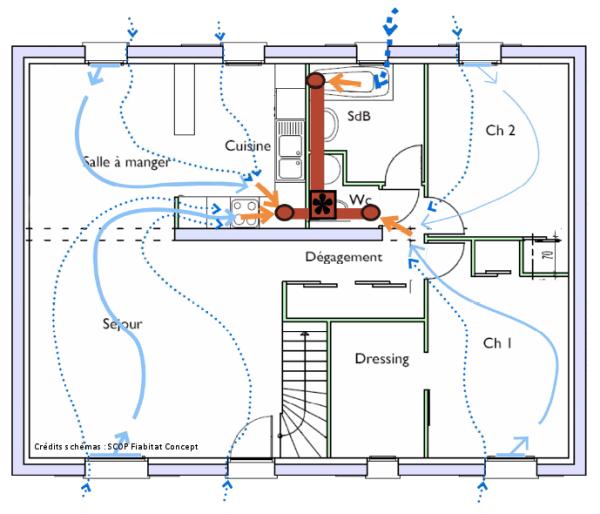 l 39 tanch it l 39 air la loupe scop fiabitat concept construction et ing nierie cologique. Black Bedroom Furniture Sets. Home Design Ideas